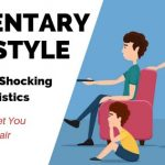 Anouk Govil – Dangers of An Inactive Lifestyle